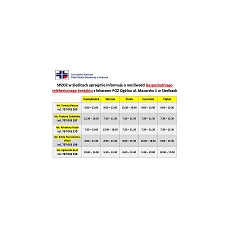 SPZOZ wSiedlcach uprzejmie informuje omożliwości bezpośredniego telefonicznego kontaktu zlekarzem POZ Ogólna ul.Mazurska 1 wSiedlcach